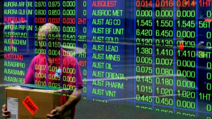 Finansmarkedet