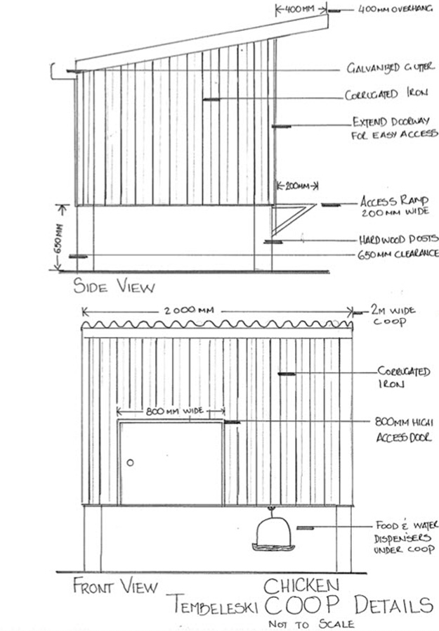 Chicken Coop Plans And Details Article Costa S Garden